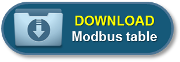 ENERGY36 Modbus table download
