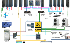AREE Datacenter - Projet avec Energy36.png
